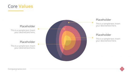 Core PowerPoint Business Concept Circle Shape