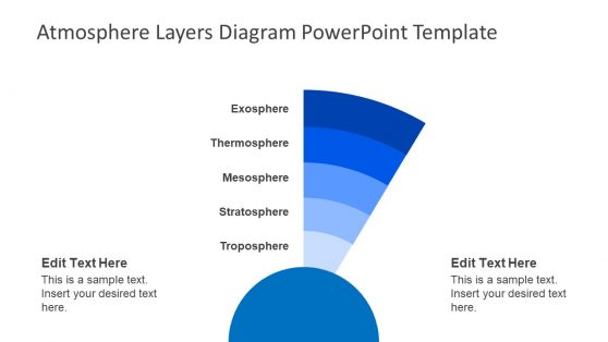 Atmosphere Layers PPT Layout