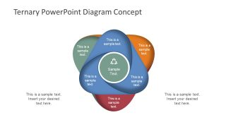 Ternary PowerPoint Diagram Concept