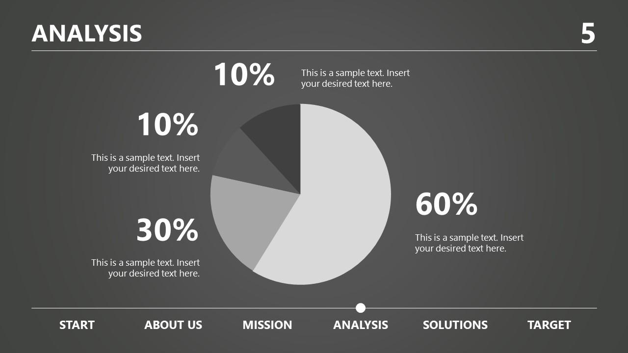 Data Driven Business Analysis Design