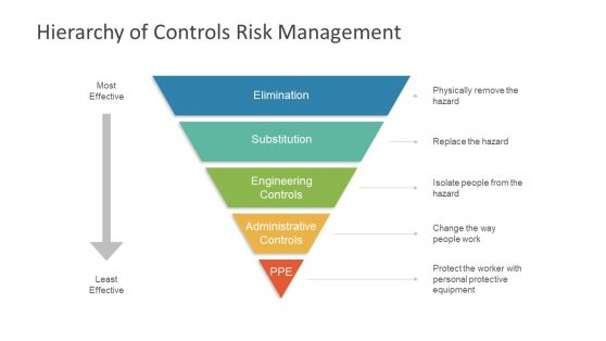 Risk Management and Control Template