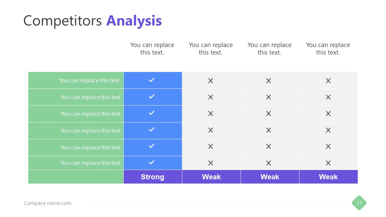 Data and Table Chart for Competitors Analysis