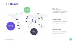 Marketing Global Reach Template
