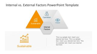 Organizational Factors of PowerPoint