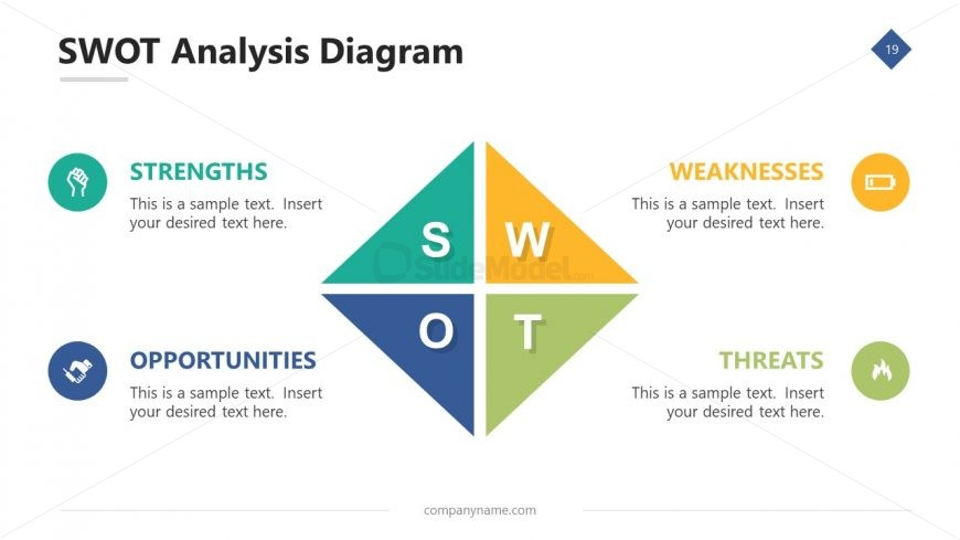 SWOT Diagram PowerPoint Template