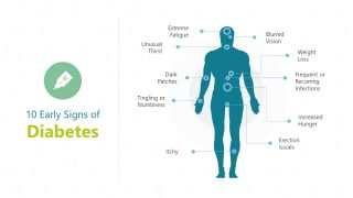 PowerPoint Human Body Label Diagram