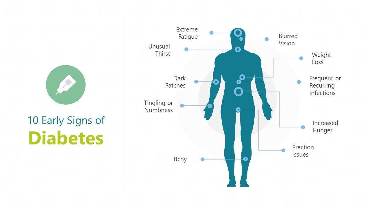 healthcare symptoms slide of diabetes slidemodel. Black Bedroom Furniture Sets. Home Design Ideas