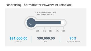 Presentation Design of Thermometer