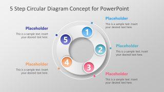 Circular Diagram Concept Design