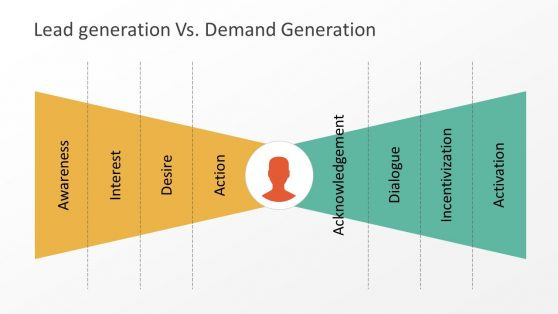 Process Lead Generation vs. Demand Generation
