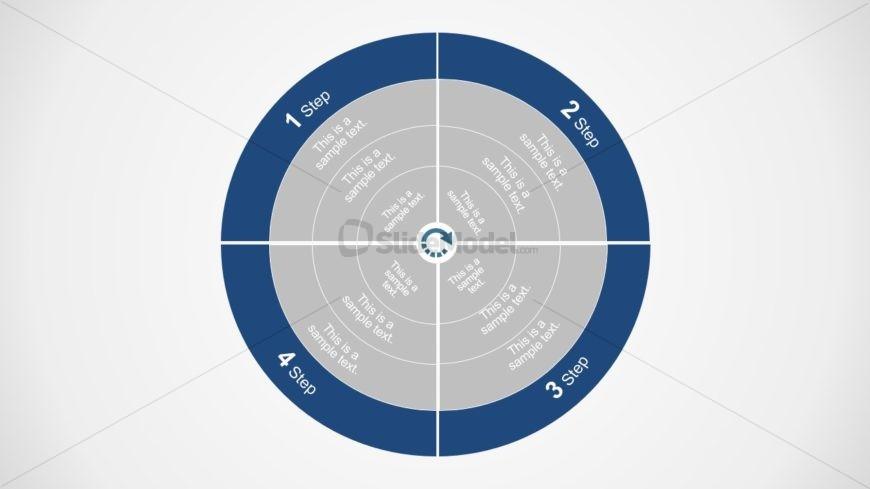 4 Layers Circular Diagram PPT