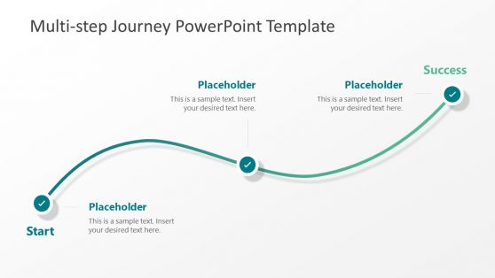 Multi Step Journey Point Template