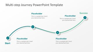 Timeline Journey Map PPT