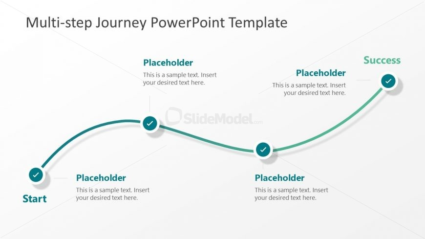 Timeline Journey Map PPT