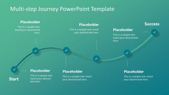Template of Multi Step Journey
