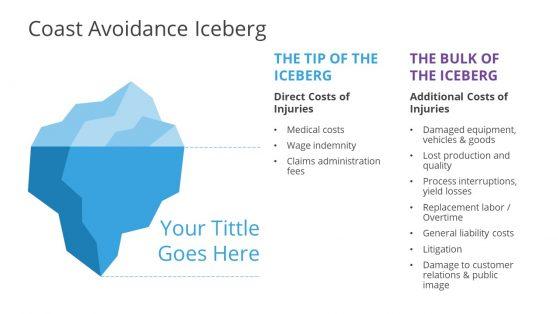 PowerPoint Cost Avoidance Iceberg