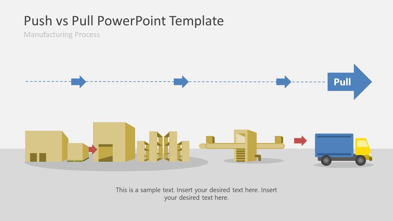 Pull Concept Model Presentation