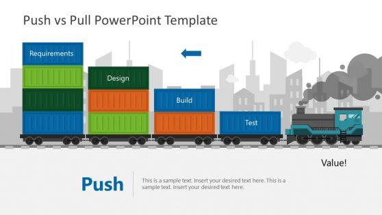 PowerPoint Push vs Pull Metaphors
