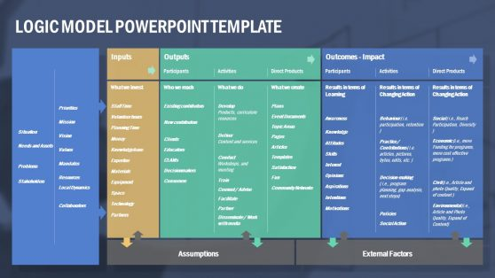 Logic Model Coaching PowerPoint