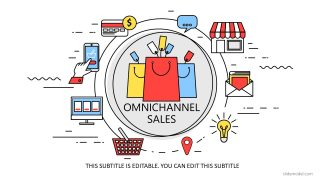 Presentation of Omnichannel Commerce Concepts