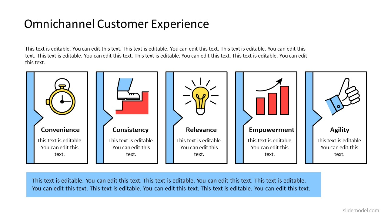 Customer Experience Approach PowerPoint