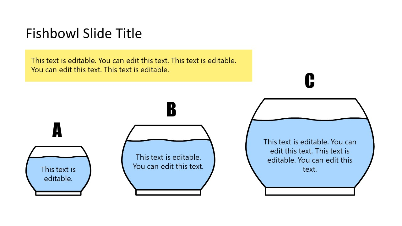PowerPoint Diagram of 3 Steps Fishbowl