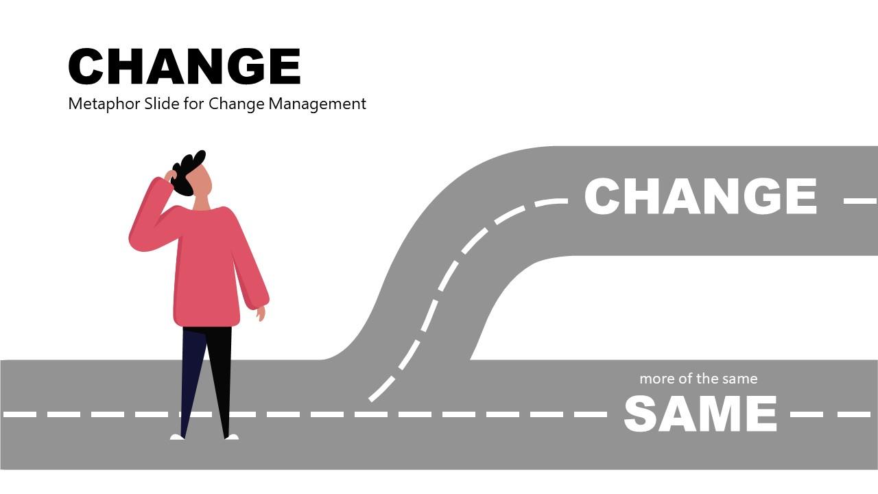 PowerPoint Change Management Metaphor Roadmap