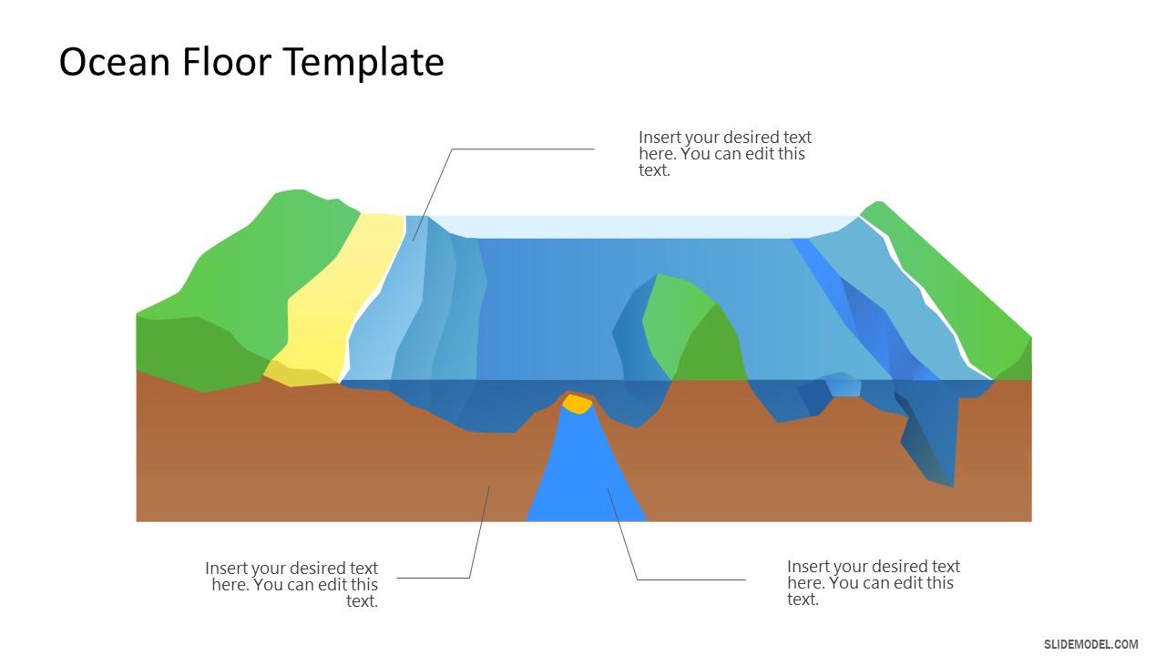 3D Layout Design for Ocean Floor