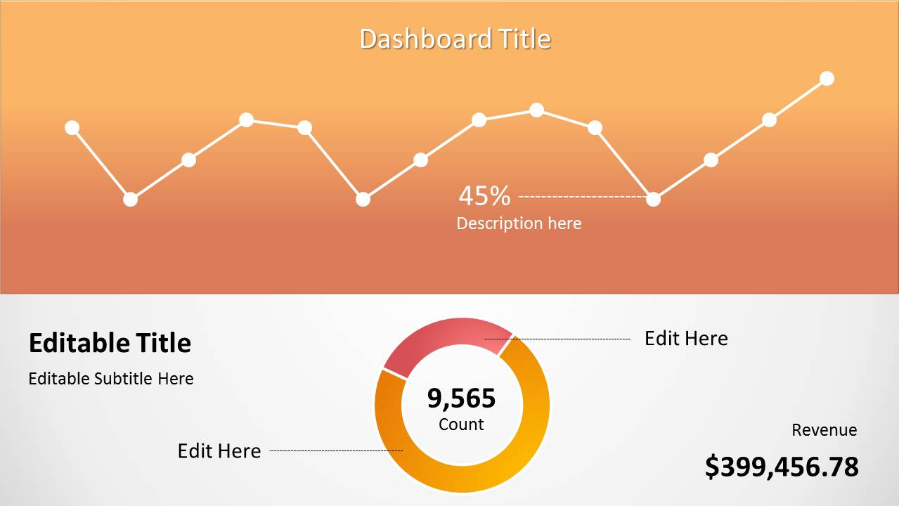 Orange Slide Design Dashboard for PowerPoint