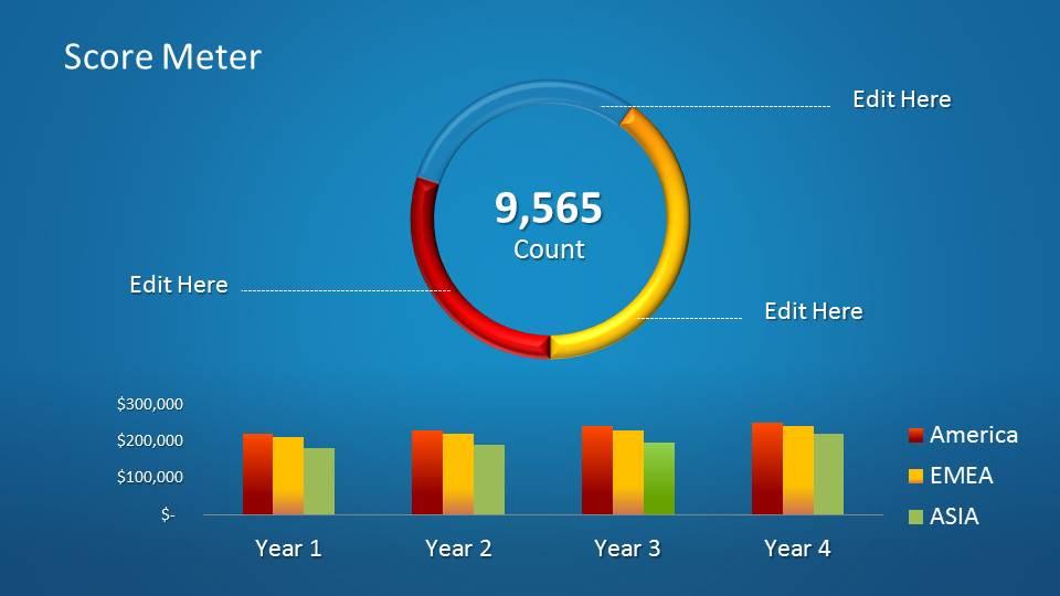 score meter for powerpoint slidemodel