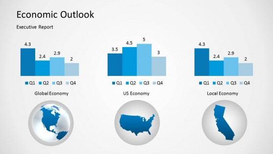 Global economy powerpoint templates economic outlook powerpoint template toneelgroepblik Image collections