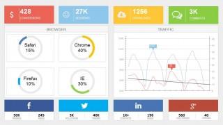 Online and Social Marketing versus Usage Metrics