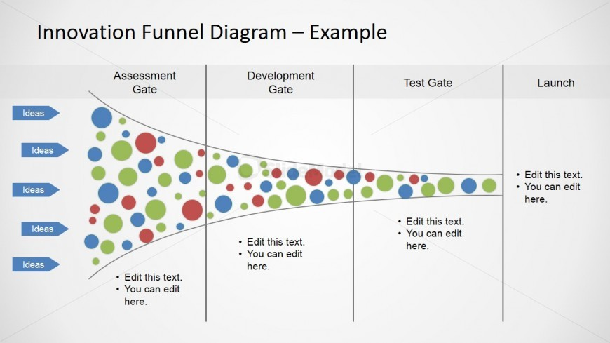 Innovation Funnel Diagram for PowerPoint