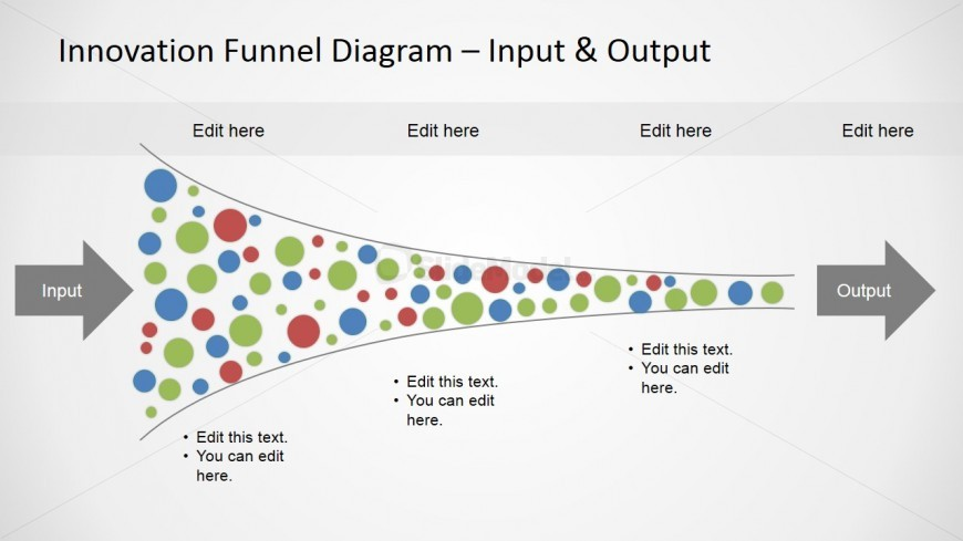 Input & Output Funnel Diagram