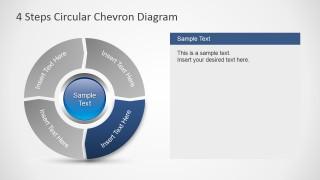 PowerPoint Chevron Diagram of Four Steps