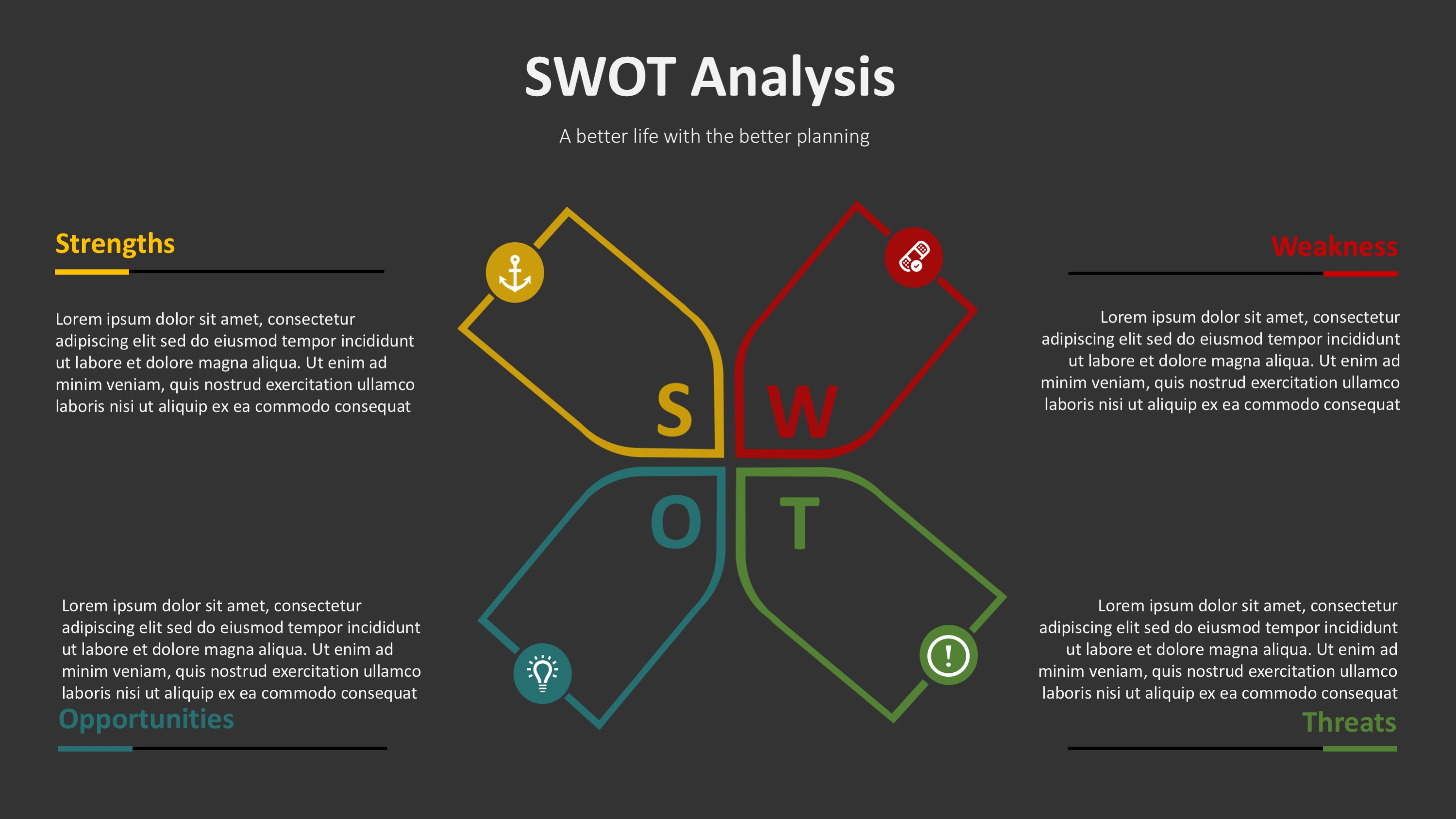 Planning swot template for powerpoint slidemodel ppt template for swot analysis with thin borders and editable icons toneelgroepblik Choice Image