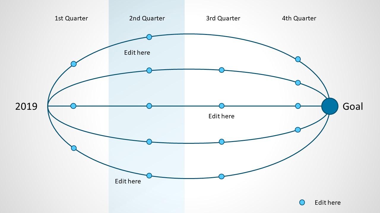 Horizontal Process Flow Shape