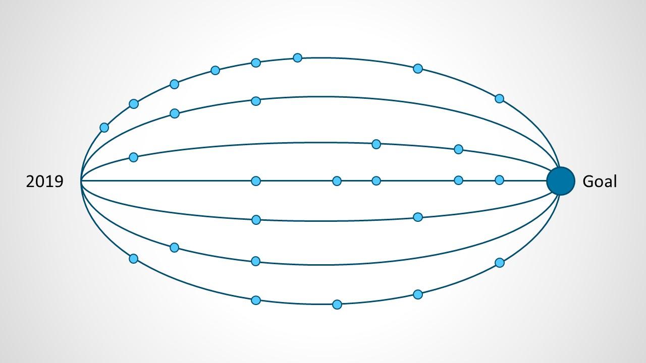Gantt Chart Representation Slide
