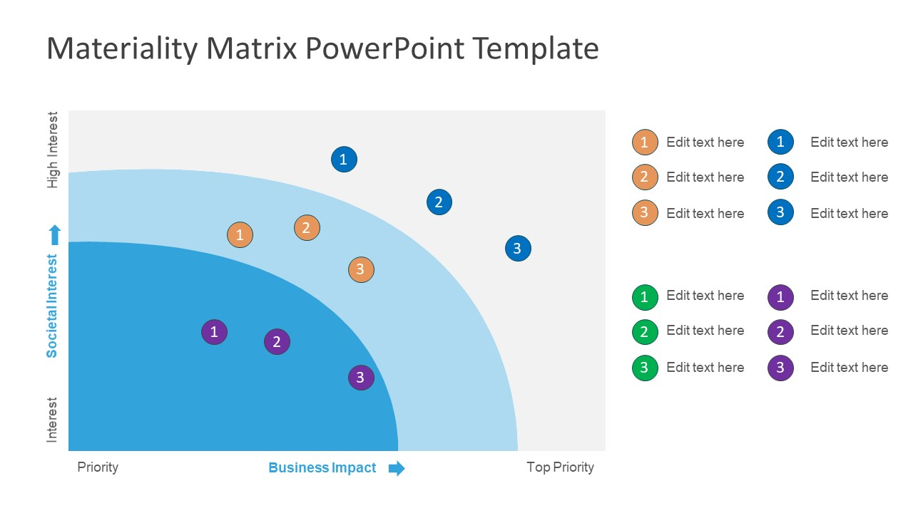 materiality matrix powerpoint template - slidemodel, Powerpoint templates
