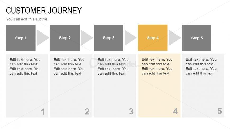 STP Marketing Model Template