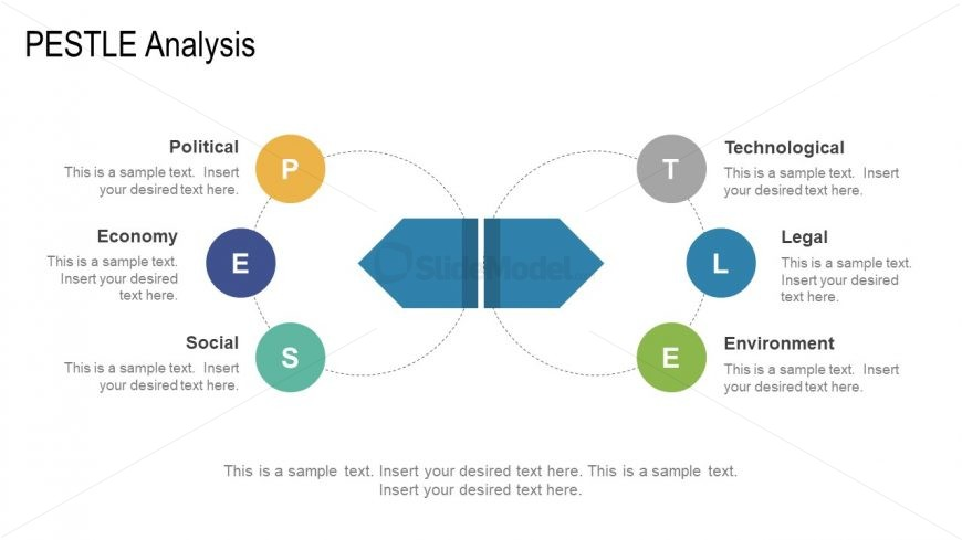 PESTLE Analysis PowerPoint Diagram - SlideModel