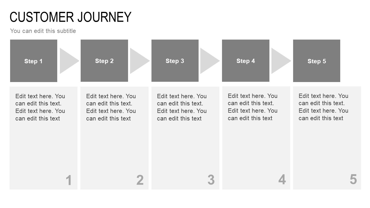 Sales and Marketing Editable Diagram