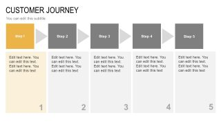 Customer Journey Model Diagram