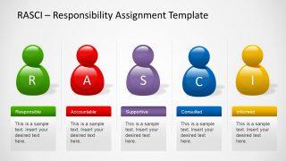 RASCI Model PowerPoint Template