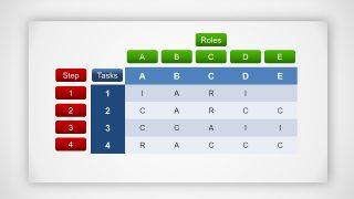 Editable Chart of RASCI Matrix