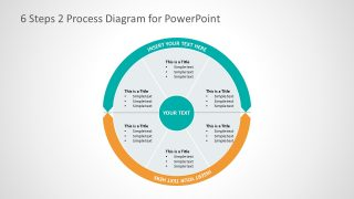 Cycle Process Flow Diagram Template