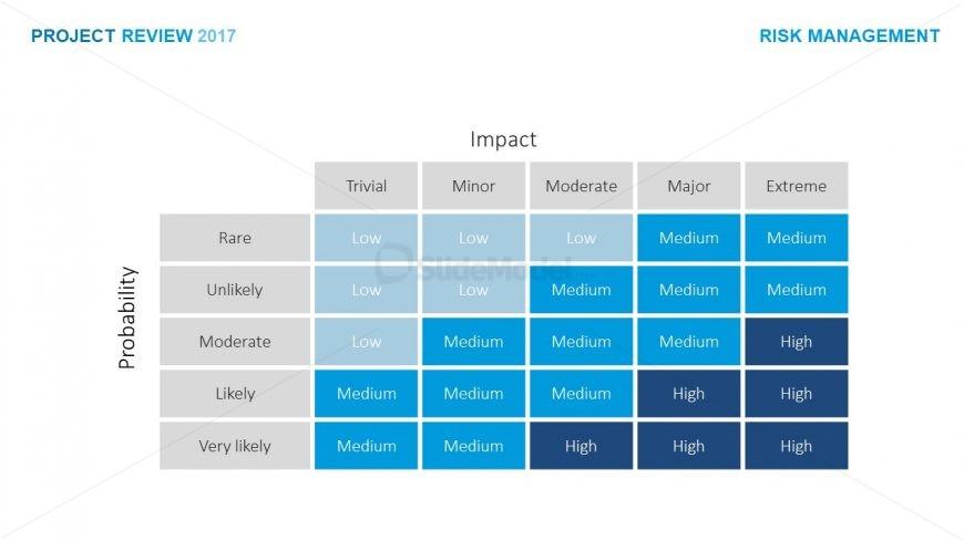 project review capability matrix slidemodel