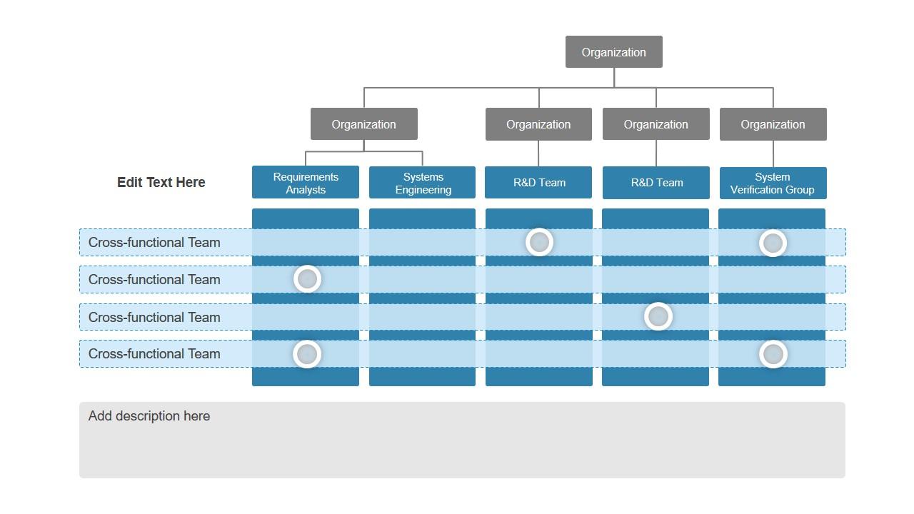 Data Chart for Organizational Chart