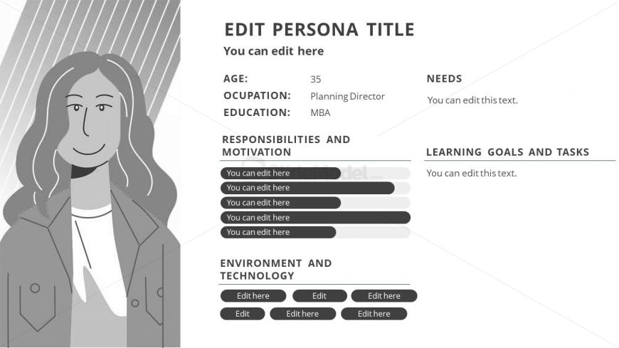 PowerPoint Persona Analysis Characters