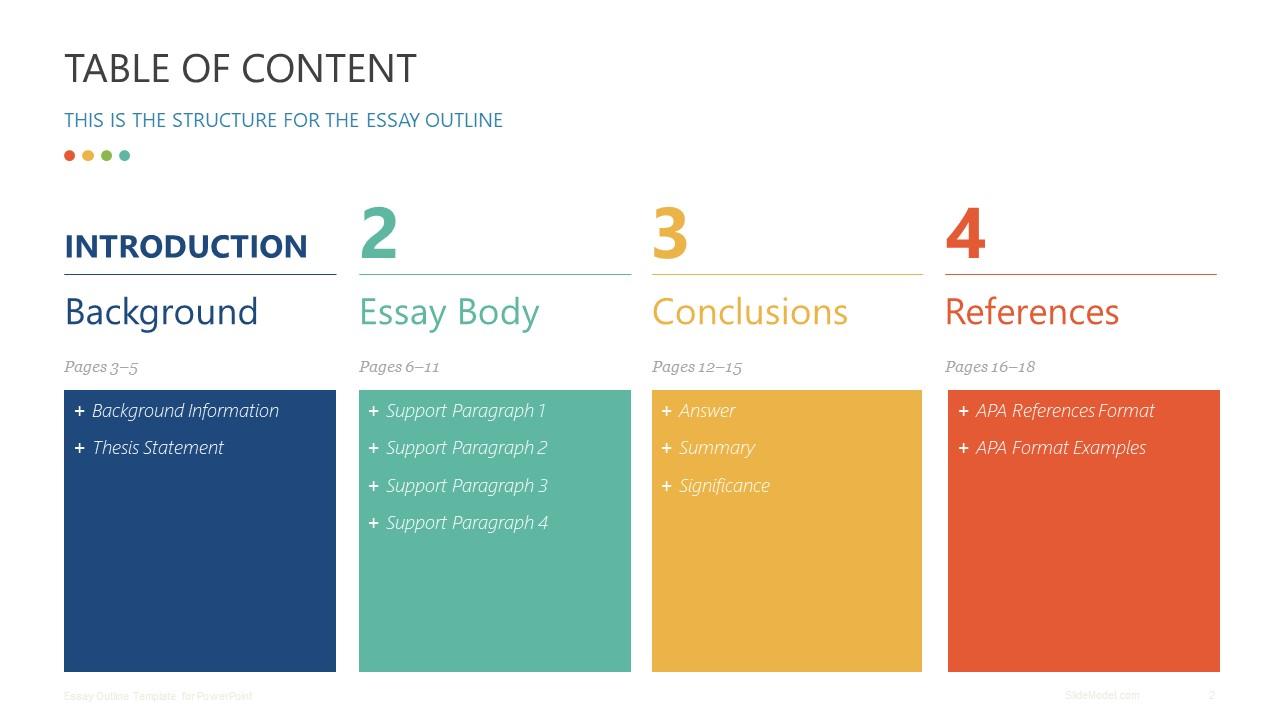 PowerPoint Templates Agenda Slide for Essay Presentation